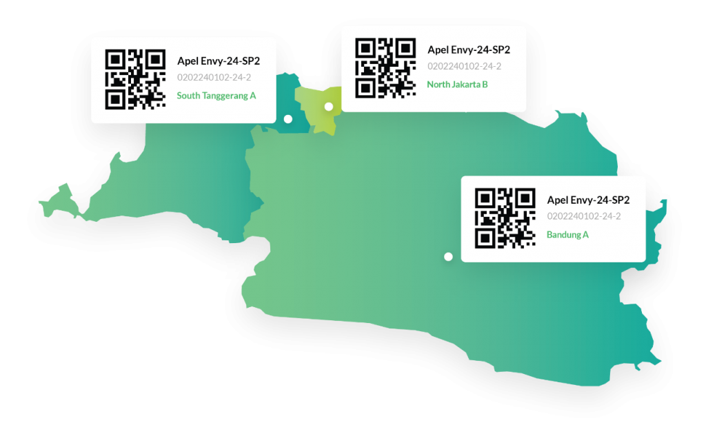 advotics page product digital identity 3