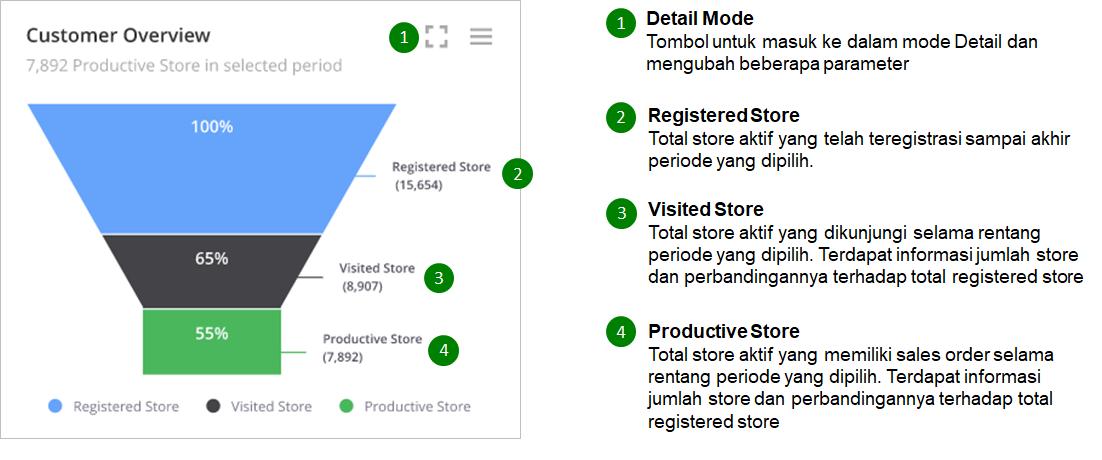 advotics-customer-overview-rev-1