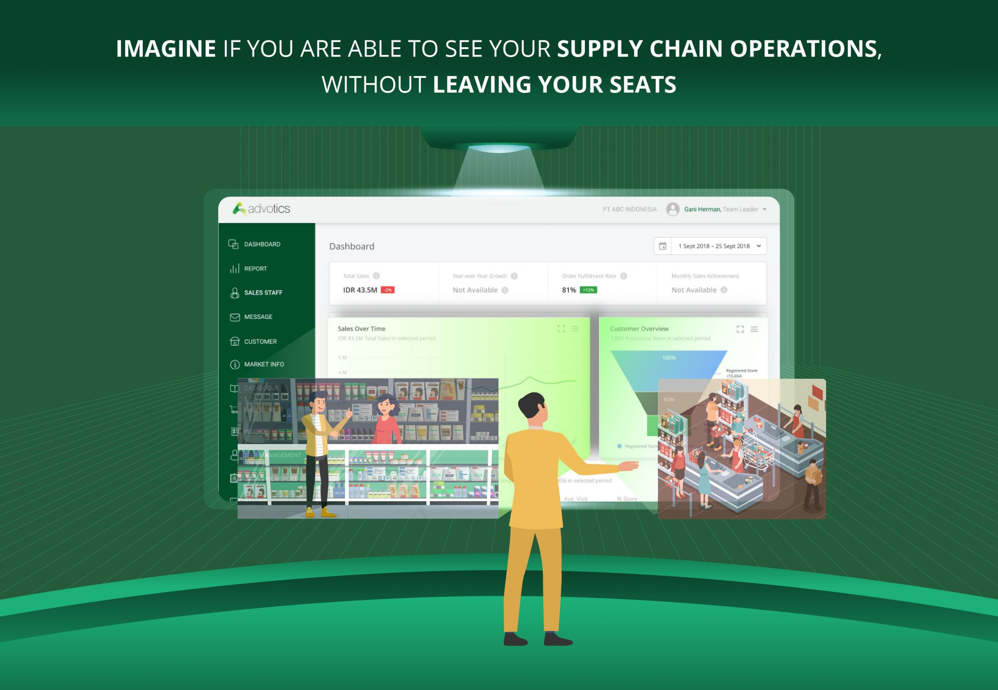 advotics supply chain solutions