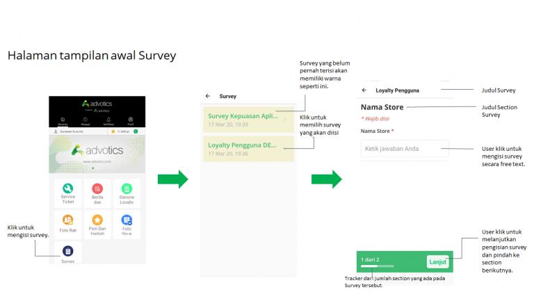 advotics survey dan report app