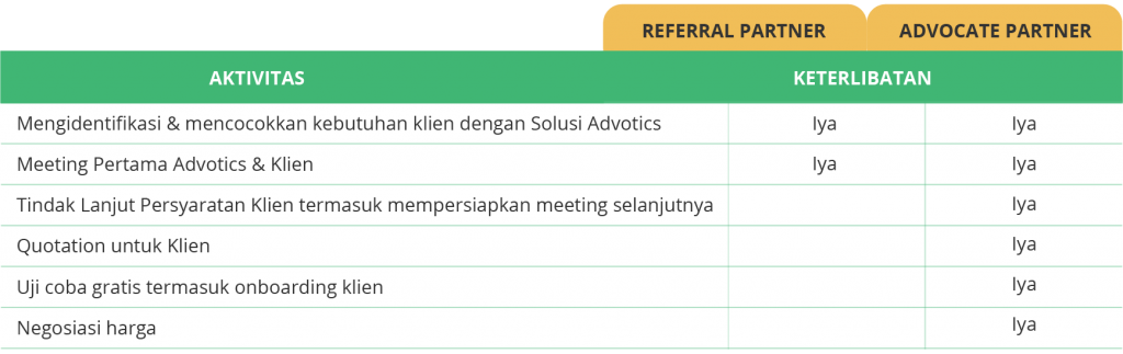 partnership bagan referal