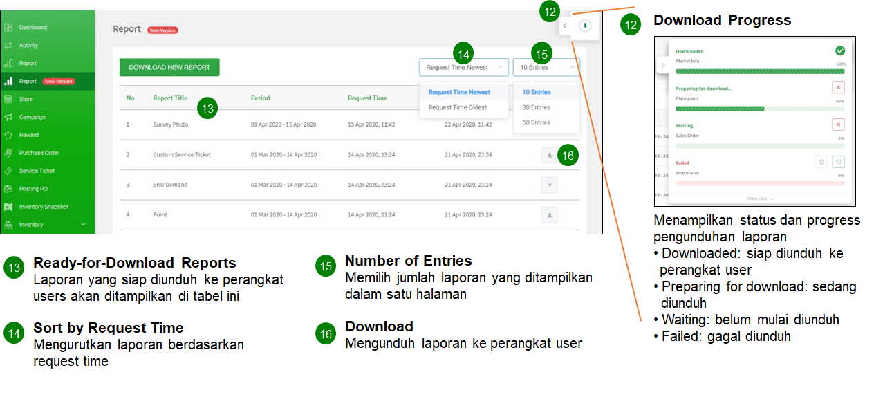 RN download new report