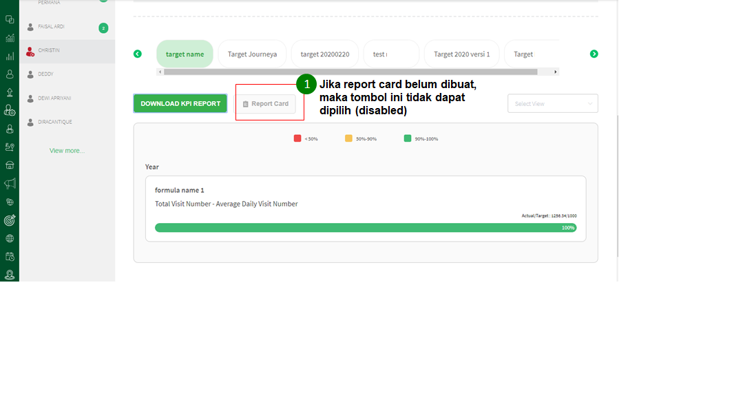 RN mengisi rapor setiap KPI