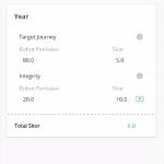 KPI-mobile