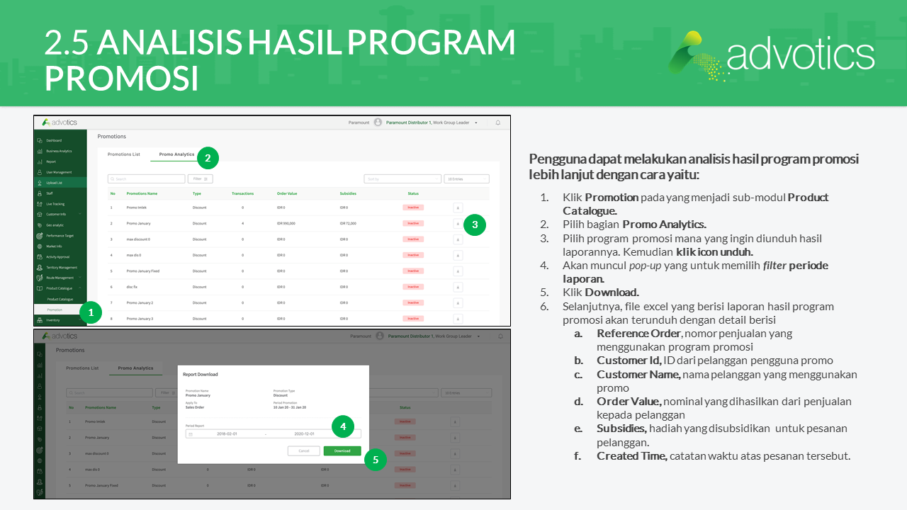 RN analisis hasil program promosi