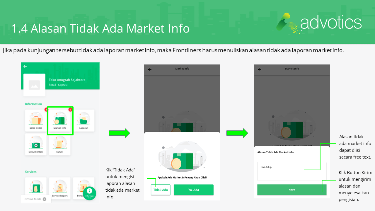 RN alasan market info