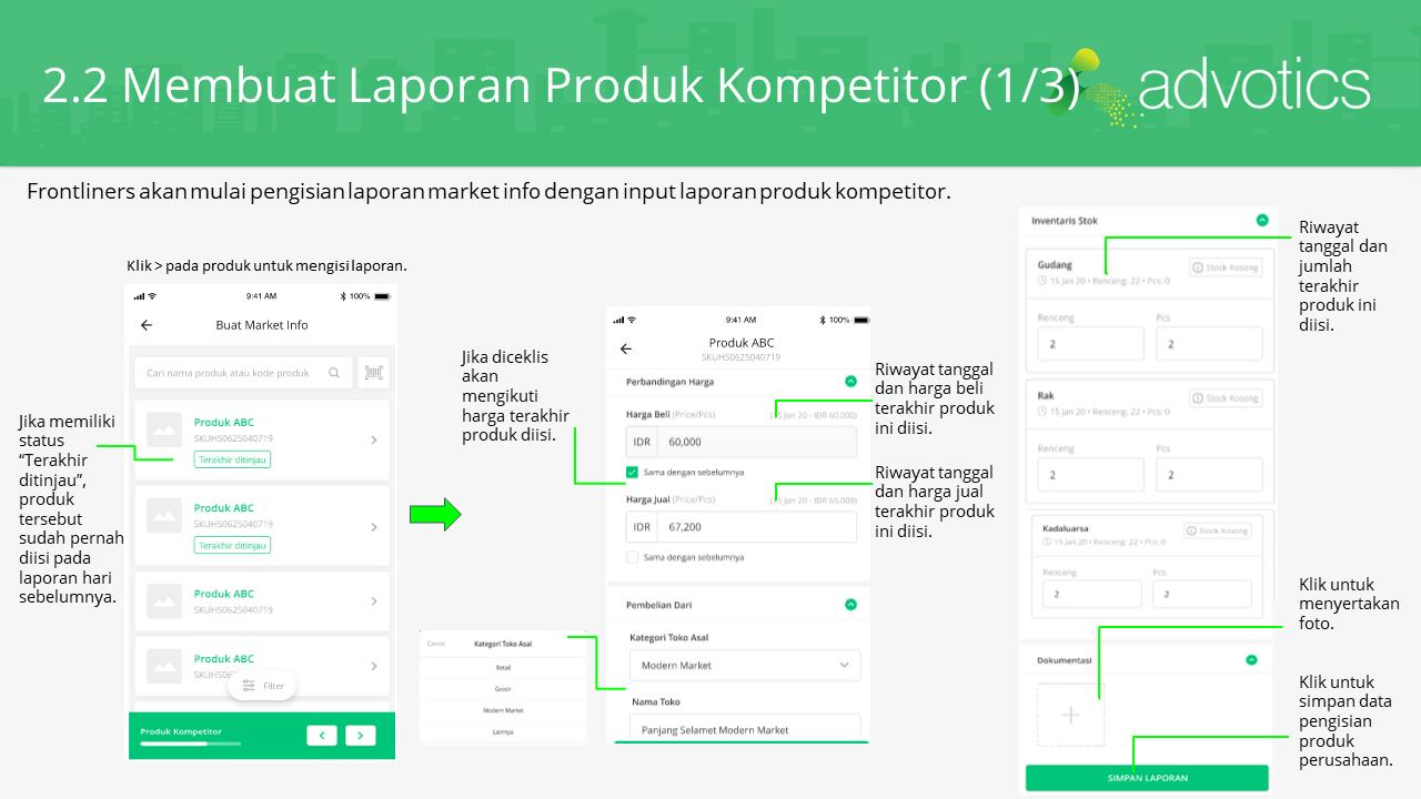 RN membuat laporan produk competitor