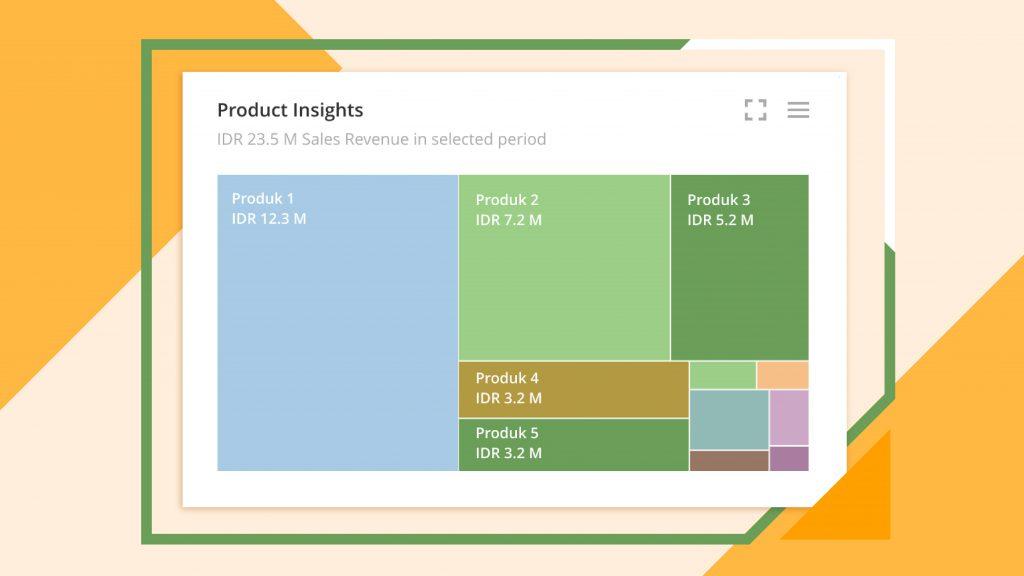 pentingnya-product-insight
