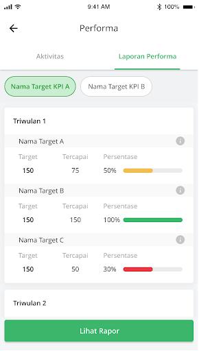 Target-KPI