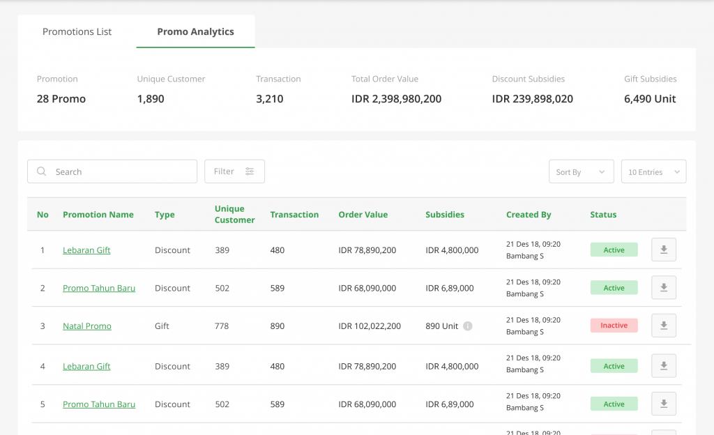 promosi-offline-data-analytics-promotion