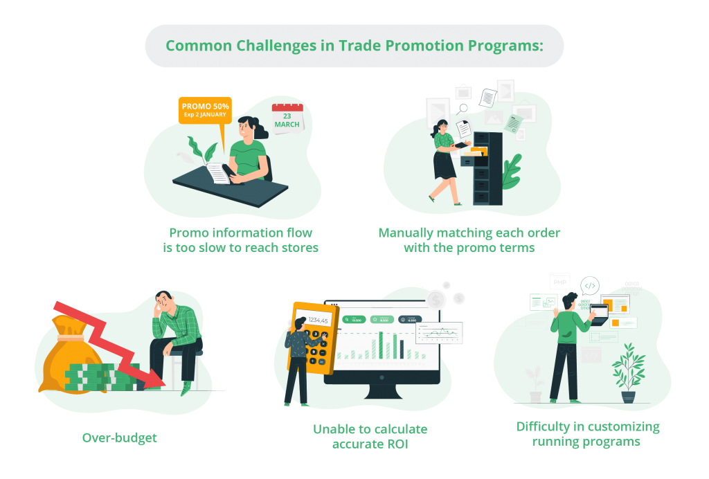 How-to-Effectively-Run-Promotion-Campaign-for-Your-Stores-02