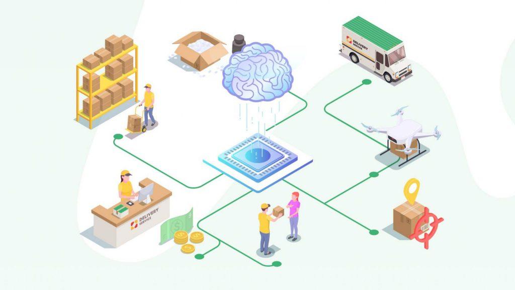 warehouse-business-intelligence