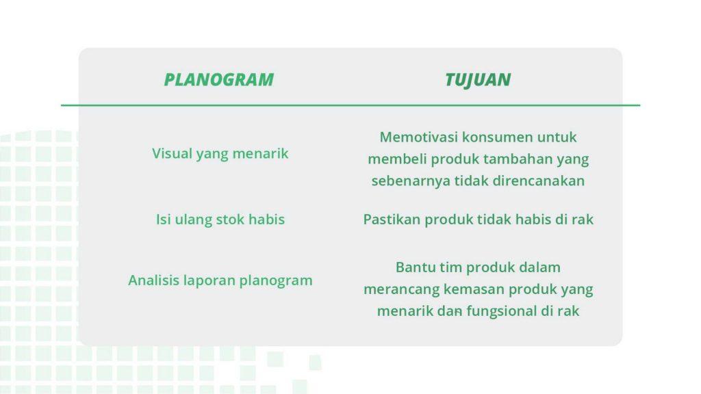 planogram-advotics1