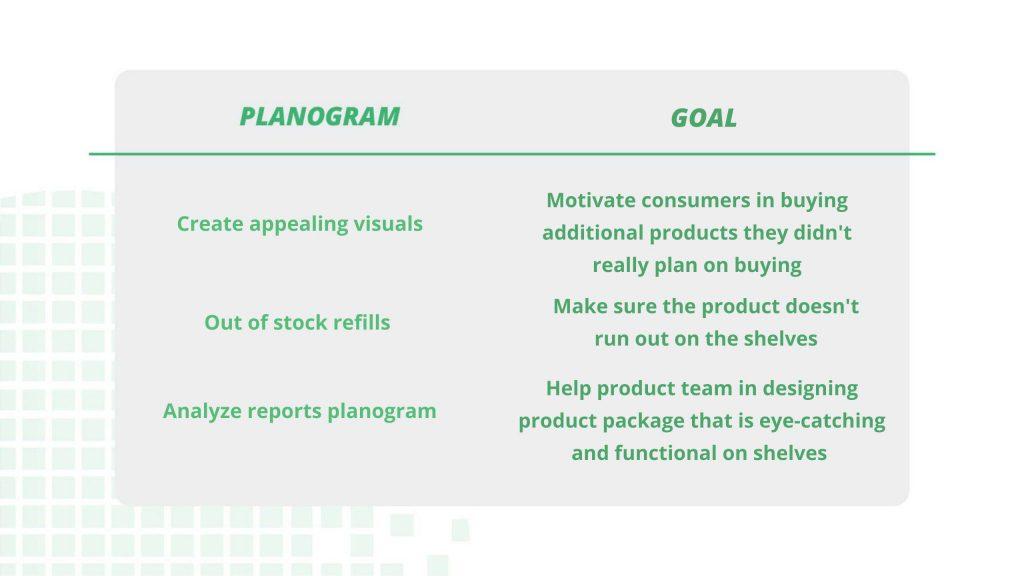 planogram-advotics2