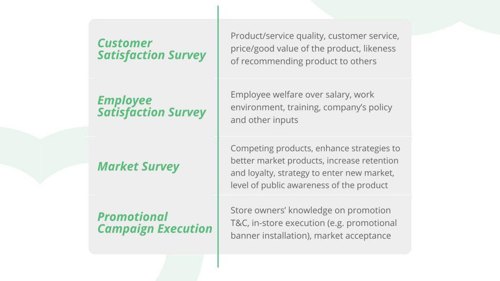 surveys-survei-advotics3