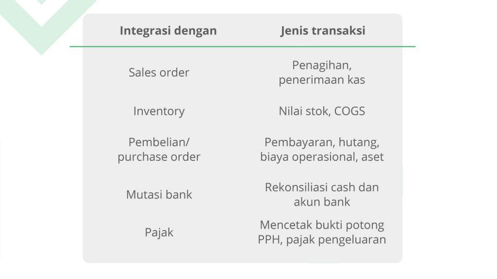 accounting-distribution-distributor2