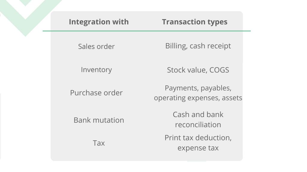 accounting-distribution-distributor3