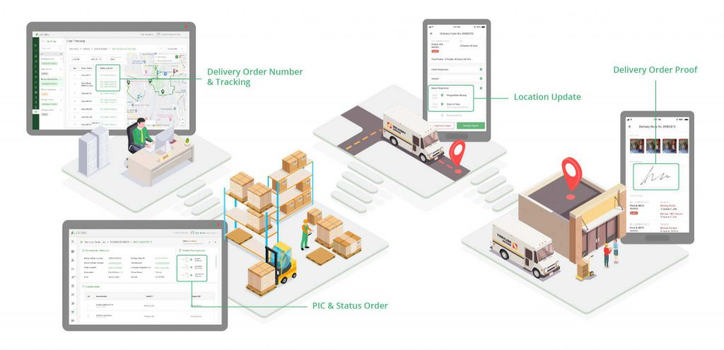 delivery-tracking-pengiriman-01