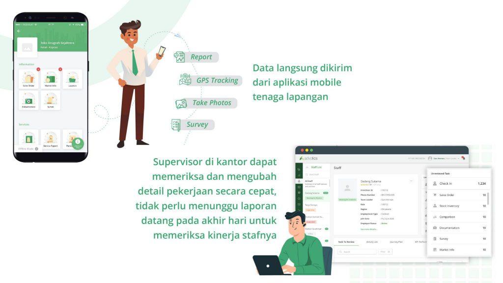 paperless-laporan-report3