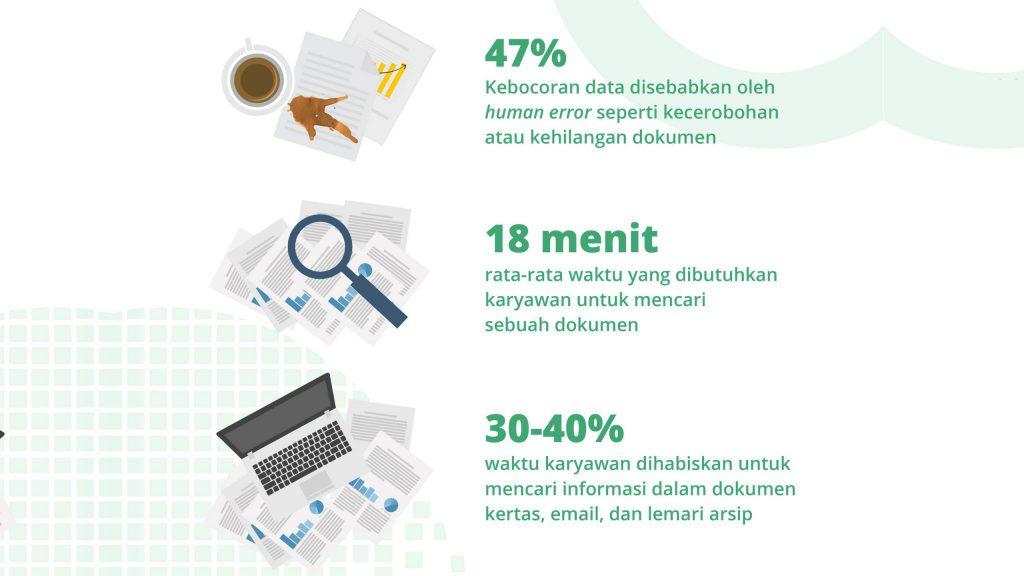 paperless-laporan-report4